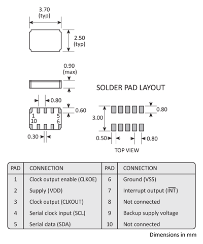 Package footprint and pad configuration drawing for the Golledge RV3029C3 Real Time Clock showing full dimensions.