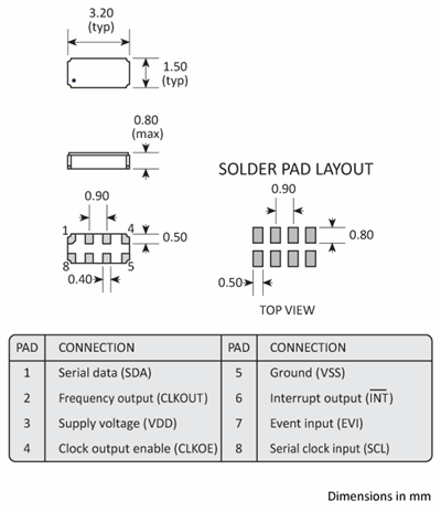 Package footprint and pad configuration drawing for the Golledge RV-3032-C7 Real Time Clock showing full dimensions.
