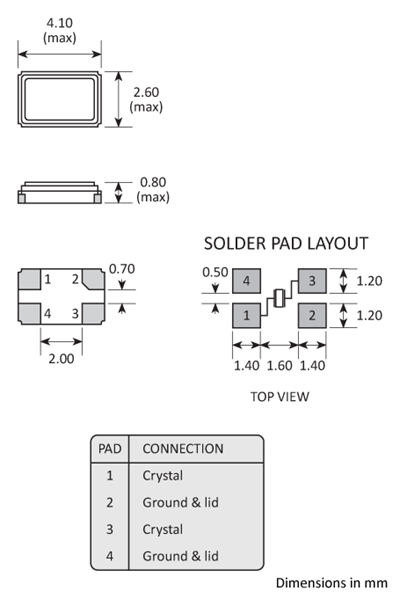Package footprint and pad configuration drawing for the Golledge GSX-433 Crystal showing full dimensions.