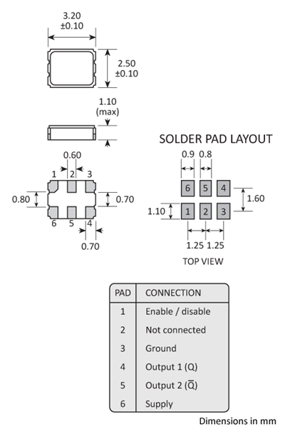 Package footprint and pad configuration drawing for the Golledge GXO- 31 Oscillator showing full dimensions.