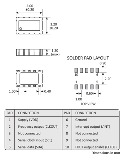 Package footprint and pad configuration drawing for the Golledge RV8564C2 Real Time Clock showing full dimensions.