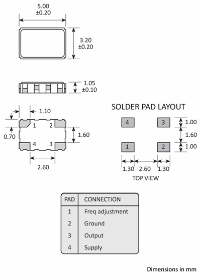 Package footprint and pad configuration drawing for the Golledge GTXO-83V TCXO showing full dimensions.