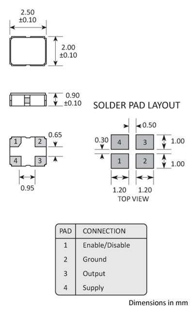 Package footprint and pad configuration drawing for Golledge 2.5x2.0 Oscillators showing full dimensions.