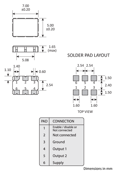 Package footprint and pad configuration drawing for 6-pad 7050 Golledge Oscillators