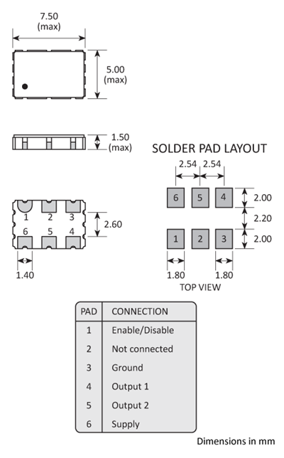 Package footprint and pad configuration drawing for a 7050 6-pad Golledge Oscillator showing full dimensions.