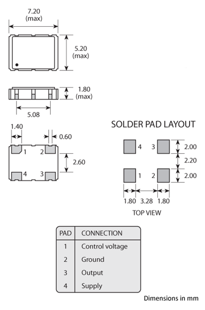 Package footprint and pad configuration drawing for the Golledge GVXO-753D VCXO showing full dimensions.