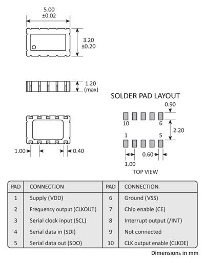 Package footprint and pad configuration drawing for the Golledge RV2123C2 Real Time Clock showing full dimensions.