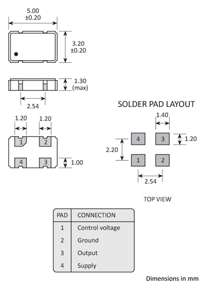 Package footprint and pad configuration drawing for the Golledge GVXO-523 VCXO showing full dimensions.