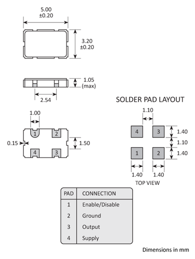 Package footprint and pad configuration drawing for a Golledge 5032 Oscillator showing full dimensions.