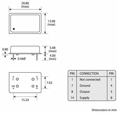Golledge 14-pin DIL thru-hole oscillator package