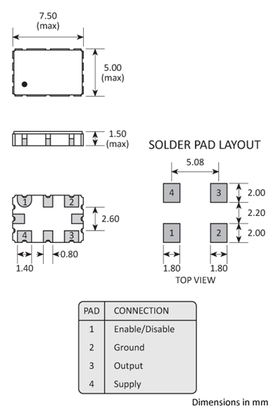 Package footprint and pad configuration drawing for a Golledge 7050 Oscillator showing full dimensions.