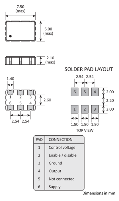 Package footprint and pad configuration drawing for the Golledge GVXO-55F VCXO showing full dimensions.