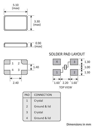Package footprint and pad configuration drawing for the Golledge GSX-533 Crystal showing full dimensions.