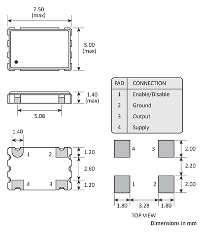 Package footprint and pad configuration drawing for the Golledge 7050 h=1.4mm 4-pad Oscillator showing full dimensions.