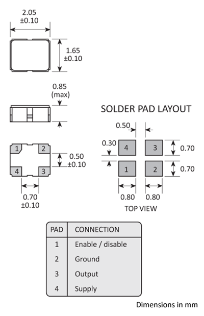Package footprint and pad configuration drawing for the Golledge GXO-U121 Oscillator showing full dimensions.