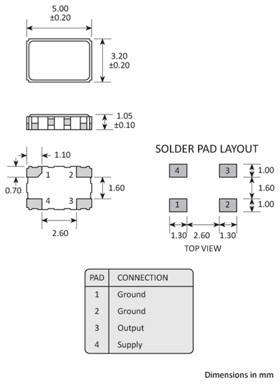Package footprint and pad configuration drawing for the Golledge GTXO-83T TCXO showing full dimensions.