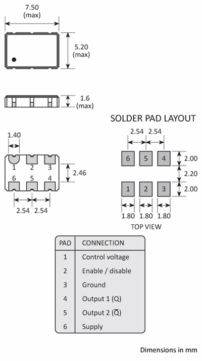 Package footprint for the 6-pad Golledge 7x5 VCXO
