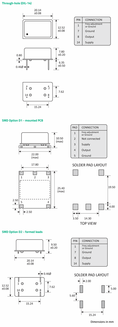 Golledge DIL-14 and SMD D1 and D2 OCXO package options.