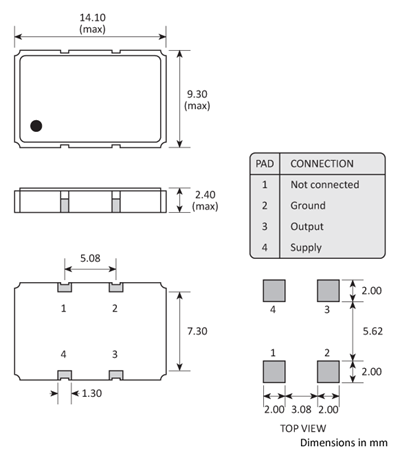 Package footprint and pad configuration drawing for the Golledge MCSO series Oscillators.