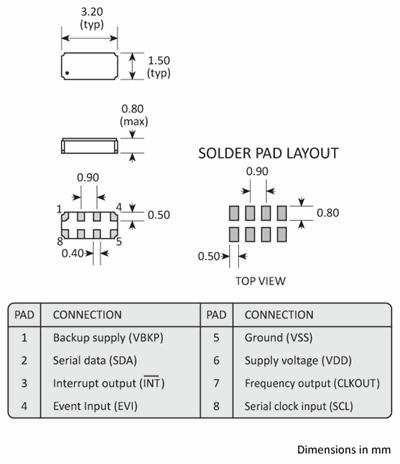 RV-3032-C7