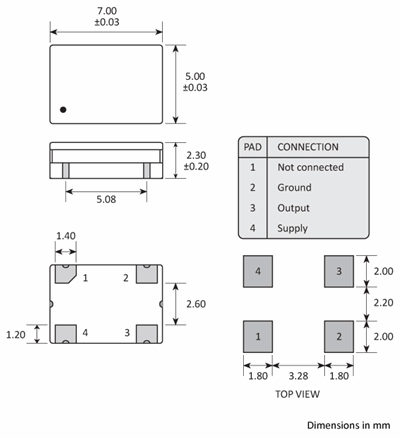 Package footprint and pad configuration drawing for the Golledge GTXO-74T TCXO showing full dimensions.