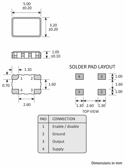 Package footprint and pad configuration drawing for the Golledge GTXO-C51 TCXO showing full dimensions.