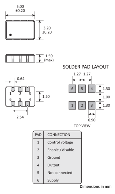 Package footprint and pad configuration drawing for the Golledge GVXO-533 VCXO showing full dimensions.