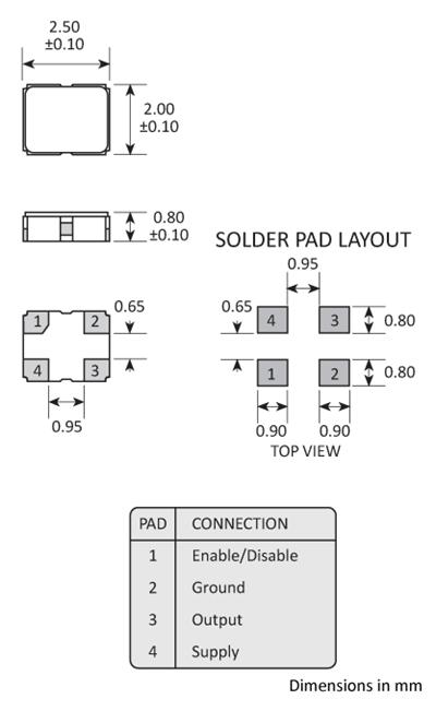Golledge 2.5x2.0mm SM oscillator package