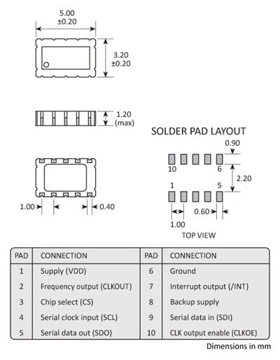 Package footprint and pad configuration drawing for the Golledge RV3049C2 Real Time Clock showing full dimensions.