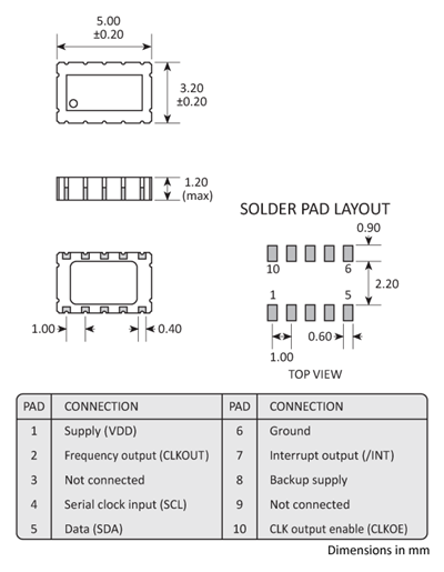 Package footprint and pad configuration drawing for the Golledge RV3029C2 Real Time Clock showing full dimensions.
