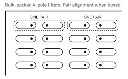 4-pole filter packaging