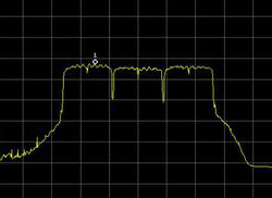 Unlike many other radio technologies UWB signals are spread over a very wide range of high frequencies.