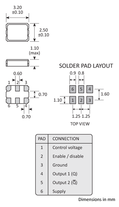 Package footprint and pad configuration drawing for the Golledge GVXO-L33L VCXO showing full dimensions.